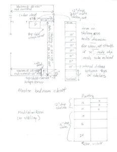 Pantry Shelf Design
