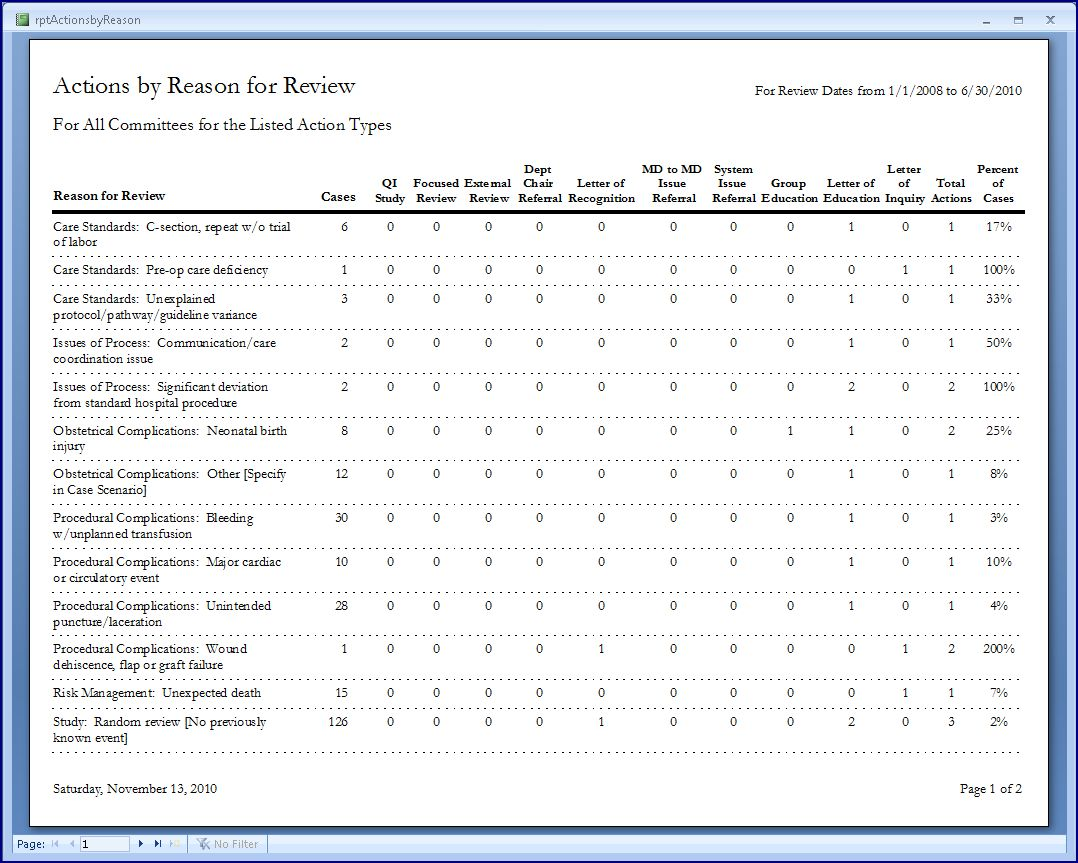 Research report examples